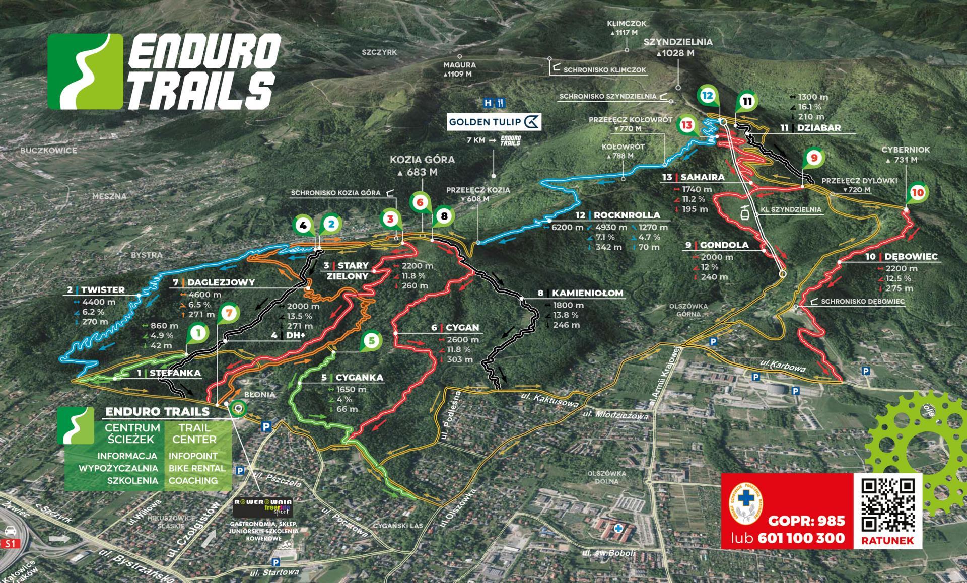 Enduro Trails – dawka adrenaliny na każdym poziomie zaawansowania