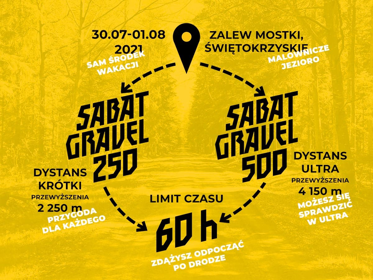 Pierwszy maraton gravelowy w województwie świętokrzyskim